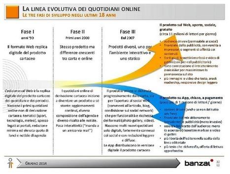 Dossier Giornalismo on Line – Terza Puntata: Analisi dell'offerta informativa | Polaris Hub | Business Plan, Start Up e Creazione di Impresa | Scoop.it