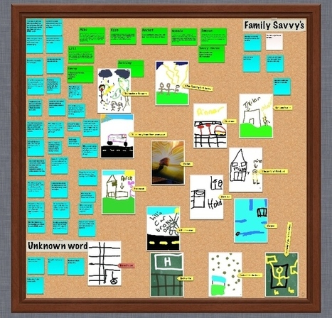 Digital Corkboard: A Game-Changer for Readers | IPad in the Classroom | Scoop.it