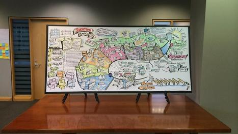 How doodles can help you get organized at work - St. Louis Business Journal | Visual Thinking | Scoop.it