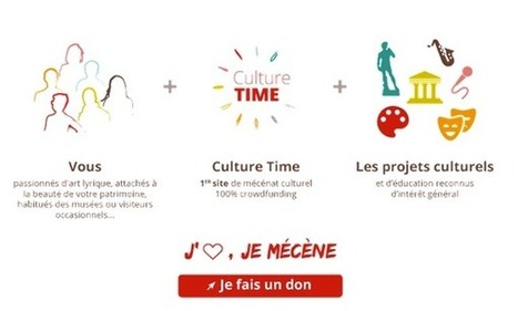 Laurence Boursican pour Culture Time : Paris sur un fil | La Culture est à vous ! Le mécénat 100% crowdfunding | Scoop.it