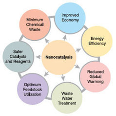 Avances en Nanotecnología | Blog de Nanotecnología desde Chile | nanotecnologia en avances en metales | Scoop.it