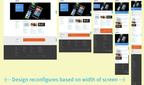 Microsoft's Site Redesign Will Introduce Mainstream Business To The Responsive Web - Forbes | Ergonomie - UX - by Th. | Scoop.it