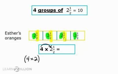Multiply with fractions   LearnZillion   Learning Fractions   Scoop.it