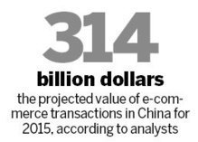 China set to top online market | The China Business Digest | Scoop.it