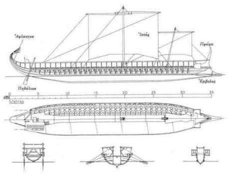 Salamina - 23 settembre 480 a.C. | AulaWeb Storia | Scoop.it