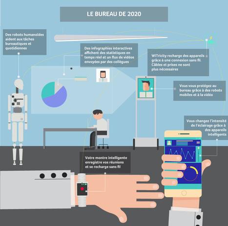 À quoi ressembleront nos bureaux en 2020 ? - Blog Sage | RH EMERAUDE | Scoop.it