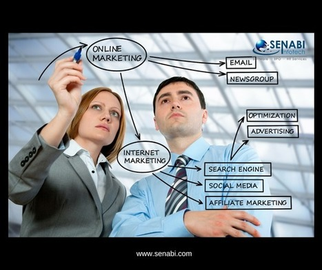 Assuring Success in PPC Management Company Selection | SENABI Infotech Limited | Scoop.it