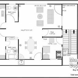 vastu plans for house | SmartPhone Android murah | Scoop.it