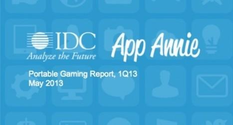 Gaming su iOS: mercato in crescita rispetto alle console portatili ... - iPaddisti | Videogiochi | Scoop.it