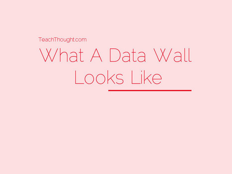 What A Data Wall Looks Like | TeachThought | Scoop.it
