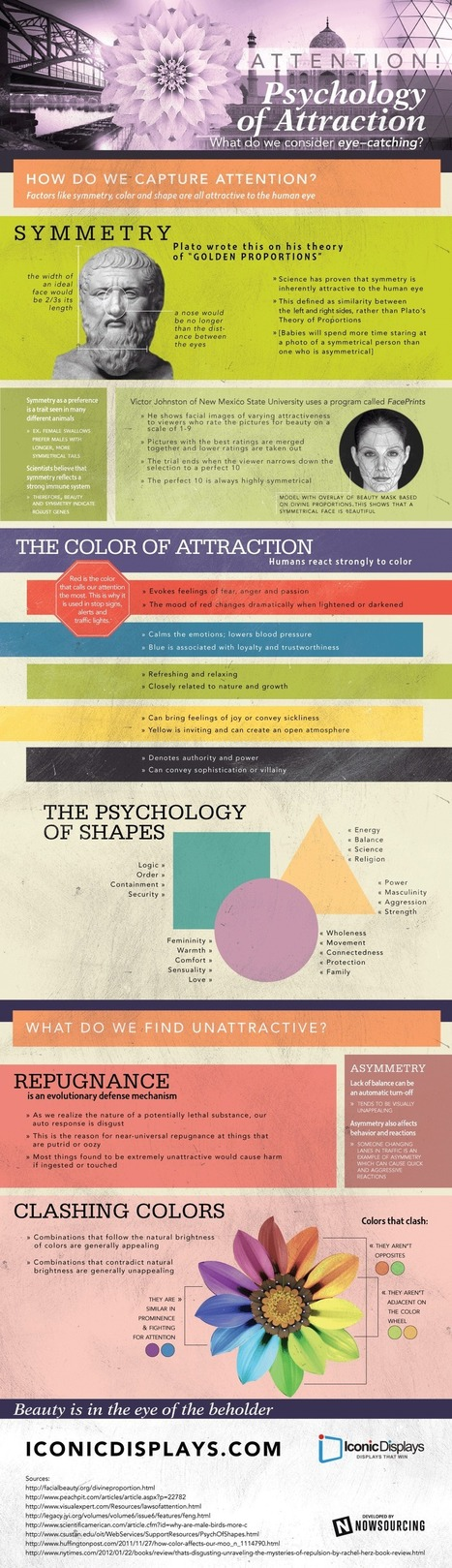 The Psychology of Attraction [Infographic] | Navigate | Scoop.it