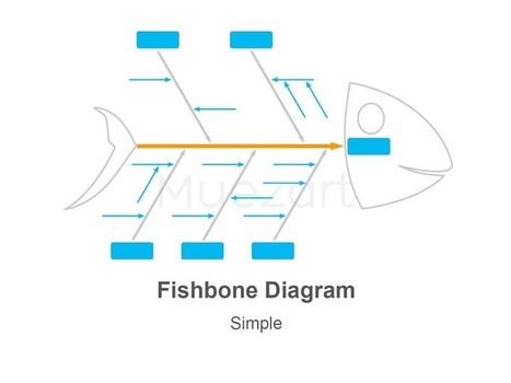 Fishbone Diagram for Apple Keynote | Project Management Keynote; Pages; Numbers templates | Scoop.it