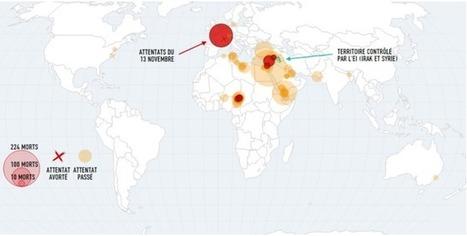 Les actes terroristes de l'Etat islamique ont fait plus de 1600 morts depuis la proclamation du «califat» | 694028 | Scoop.it