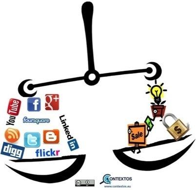 Uso estratégico de las redes sociales | Redes para emprender | Scoop.it