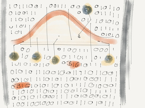 Smart data, what else (1). | Big Data | Scoop.it