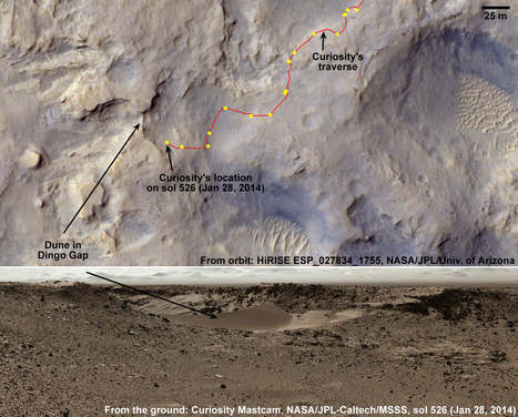 Mars' Dingo Gap Seen From Orbit and the Ground | Astronomy | Scoop.it