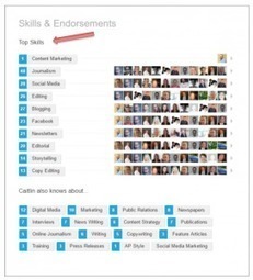 6 Ways Marketers Can Optimize Their LinkedIn Profile | WELLNESS | Scoop.it