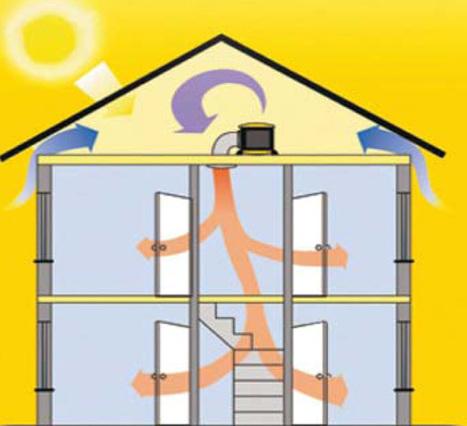 Aérer efficacement pour éviter de gaspiller son chauffage | RT2012 | Scoop.it