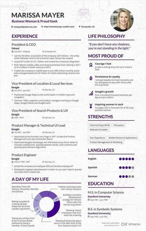 Qui veut un beau CV ? - Identité et réputation numériques | Accompagner la démarche portfolio | Scoop.it