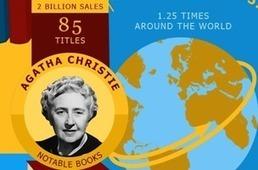 2 milyar kitap satışı nasıl birşeydir? INFOGRAPHIC | E-kitap dünyasında bu hafta | Scoop.it