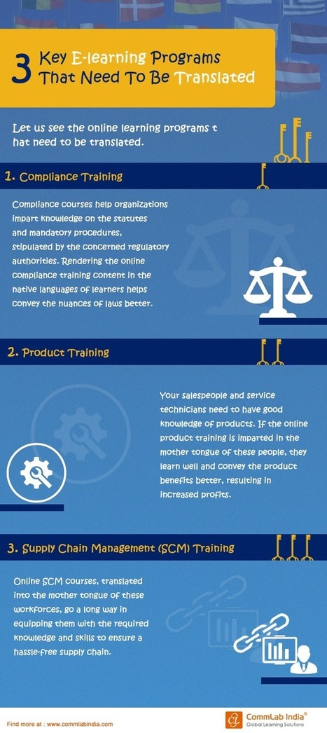 3 E-learning Programs That Need to be Translated [Infographic] | eLearning Infographics | Scoop.it