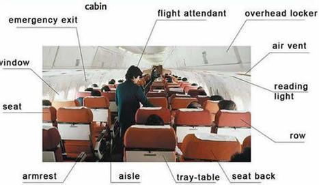 Inside a aeroplane vocabulary learning English   Tenologia educativa   Scoop.it