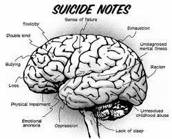 Suicide notes   Suicide   Scoop.it