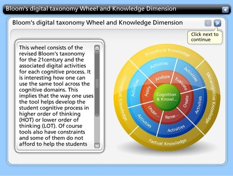 Bloom's digital taxonomy Wheel and Knowledge Dimension | AAEEBL -- Links to Learning | Scoop.it