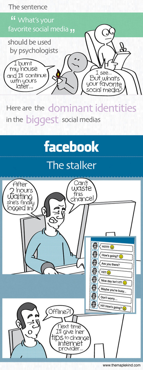 Social Media Characters [COMIC] | Social Media (network, technology, blog, community, virtual reality, etc...) | Scoop.it
