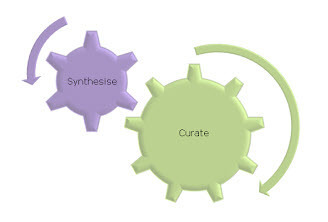 Curation v Synthesis in Knowledge Management | Better Sharing, Better Performance: Breaking down the silos | Scoop.it