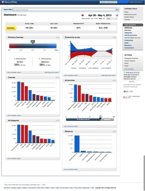 The Psychology Behind Information Dashboards | UX Magazine | Social Cameleon (social network framework) | Scoop.it