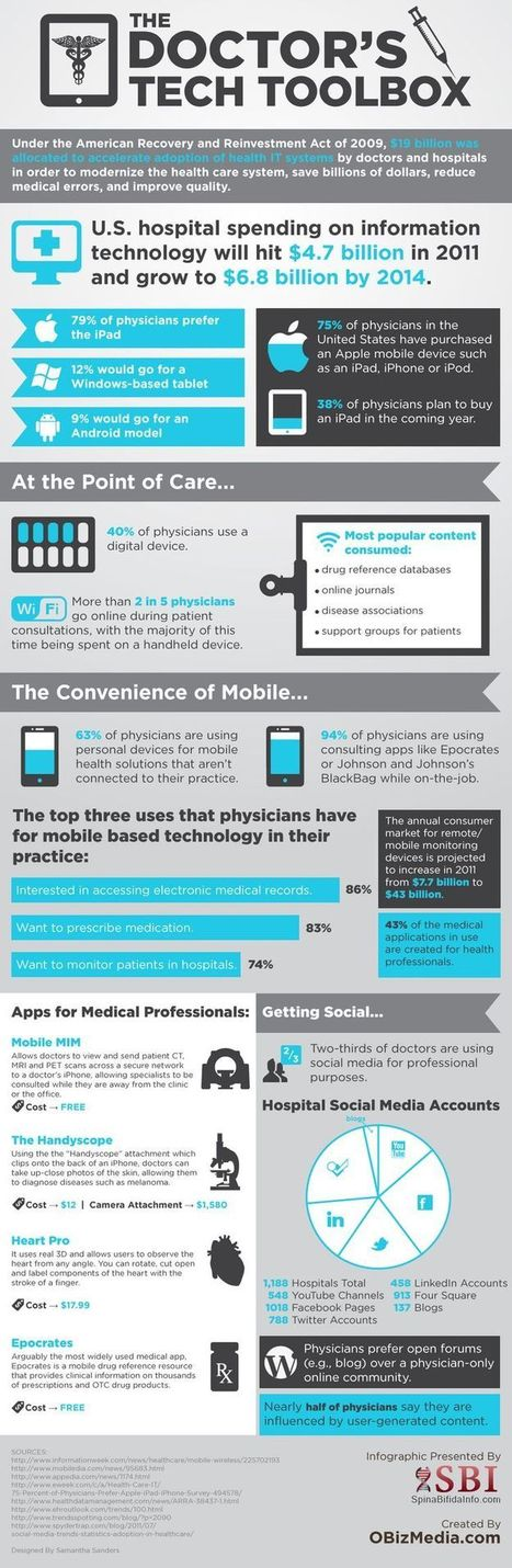 mHealth: The Doctor's Tech Toolbox | mHealth: Patient Centered Care-Clinical Tools-Targeting Chronic Diseases | Scoop.it