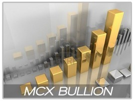 Watch Today's MCX Bullion Market Highlights | MCX Market | Scoop.it