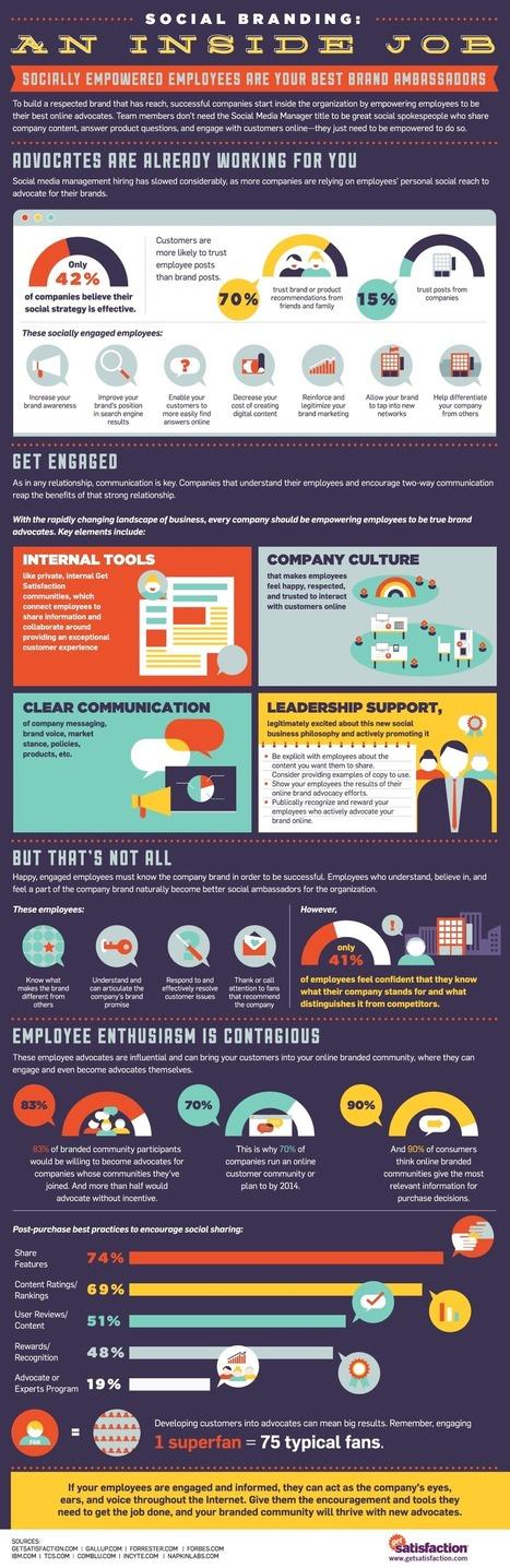 Building a Social Business is an Inside Job - Get Satisfaction Blog | Enterprise Social Media | Scoop.it