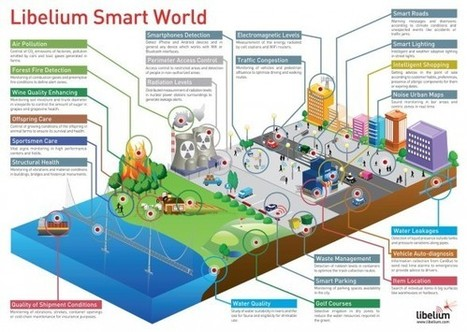 Smart Cities 2.0: What Works Today | Smart Cities & The Internet of Things (IoT) | Scoop.it