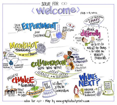 Solve For X | Enhancing & Understanding the Creative Process | Scoop.it