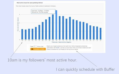 17 Tactics for More Twitter Followers (And Two New Followerwonk Features to Help!) - Moz | #TheMarketingAutomationAlert | The Marketing Technology Alert | Scoop.it
