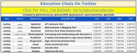 Web2-Unterricht: Lehrer News, Teil 2: Social Media und Social Bookmarking | Web2.0 im Deutschunterricht | Scoop.it