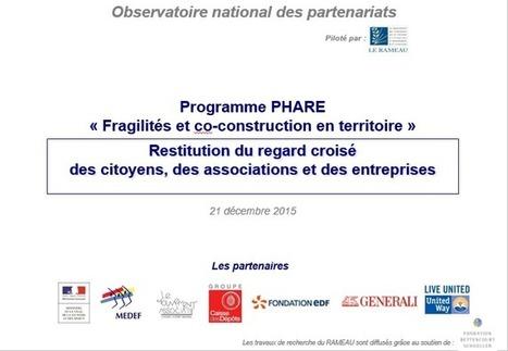 Publication du regard croisé des citoyens, des associations et des entreprises selon les 13 Régions | REZO 1901 | Scoop.it