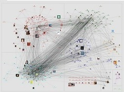 List of NoSQL Databases | SNA - Social Network Analysis ... and more. | Scoop.it