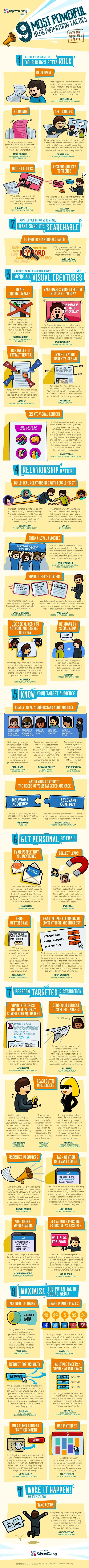 How to Promote Your Blog Effectively #Infographic | MarketingHits | Scoop.it