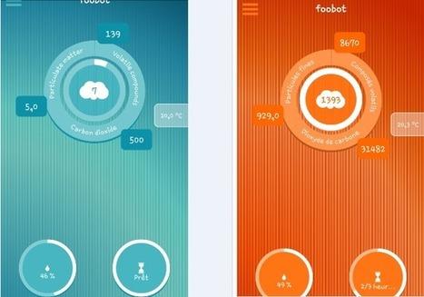 Test : Foobot, le gendarme de la qualité de l'air à votre domicile   Planete DDurable   Scoop.it