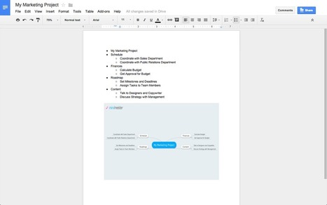 The New MindMeister Add-on for Google Docs | MindMeister Blog | e-learning in higher education and beyond | Scoop.it