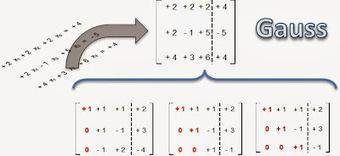 Matemáticas con Tecnología: Linear equation systems, problem solving through Gaussian elimination. | Salina´sMagazine | Scoop.it