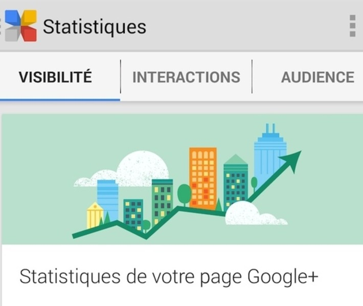 Google+ Insights : tutoriel en français | TIC et TICE mais... en français | Scoop.it