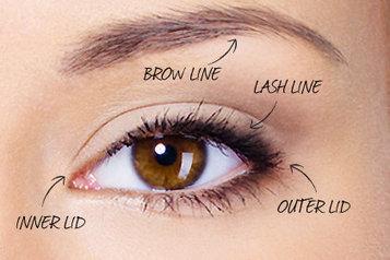 Secrets learned at makeup artist school | Beauty Buff | Scoop.it