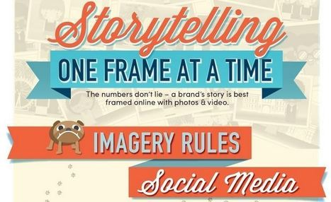 [INFOGRAPHIC] For Brand Engagement, Visuals Rules | Luxe, Communication & Digital | Scoop.it
