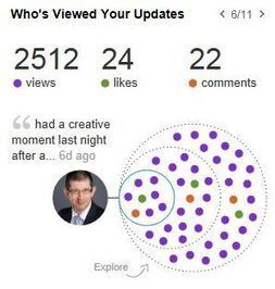 Measuring the Impact of a LinkedIn Status Message - Business 2 Community | All About LinkedIn | Scoop.it