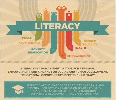 Literacy in the World   Visual.ly   People and Development   Scoop.it