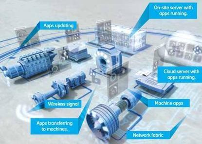 GE Pushes For Bigger Industrial Internet - InformationWeek | Big Data in Process Control | Scoop.it